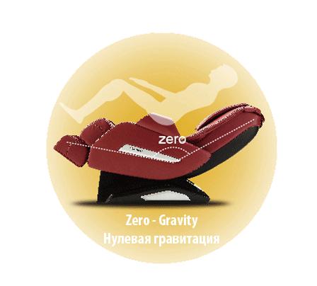 Программа Zero-Graviti