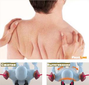 Прием: растягивание грудной клетки