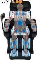 Воздушно-компресионный массаж в кресле